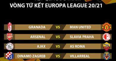 europa-league-ket-qua-boc-tham