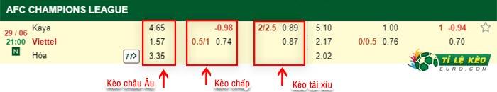 bảng kèo trận đấu Kaya FC vs Viettel