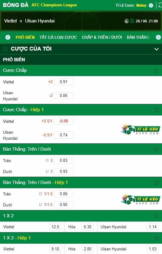 chi tiết kèo trận đấu Viettel vs Ulsan Hyundai