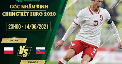 soi kèo Ba Lan vs Slovakia